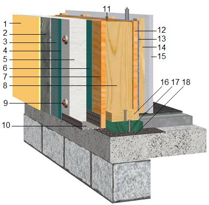 1 mortier monocouche pour la dcoration extrieur 5 10 mm dpaisseur ref denduit hydrofuge de type monocouche weber ou similaire teinte au choix pour - Epaisseur Mur Maison Ossature Bois